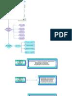 Power Caponni Diagramas