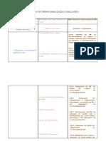 texto de orientação- modelos de operacionalização -conclusão