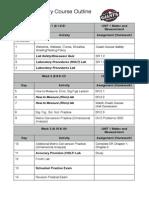 2014-2015 semester 1 outline modern intro