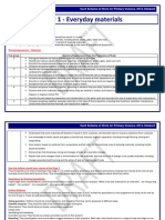 Key Stage 1 - Everyday Materials - Year 1. DRAFT Watermark