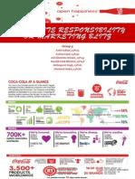 Coke-CSR Group5 SectionC