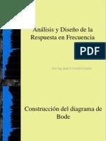 Unidad 1 Análisis y Diseño de la respuesta en frecuencia.ppt