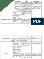 1.2 Análisis y Estudio de Proyecto
