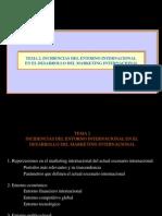 Marketing Internacinal