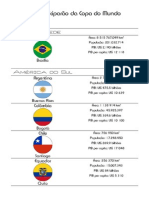 Países Que Participarão Da Copa Do Mundo