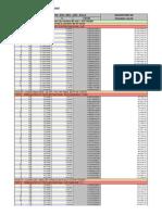 Tabela de Atualização Precatórios - Ipca-15 (2014-08)