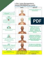 Adicciones, TratamientoRecomendado_zule57.doc