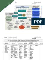 Plan Estrategico Nacional Ciencia Tecnologia e Innovacion Uruguay