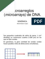 Microarreglos (Microarrays) de DNA