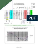 Cálculo API 653 Asentamientos TK- R2009-11