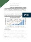 Historia Del Sistema Financiero de Peru