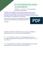 Clasificación los bioelementos según su abundancia.docx
