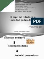 El Papel Del Estado en Una Sociedad Postmoderna