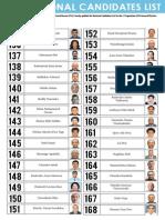 2014 List