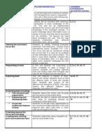 unit overview table pdf