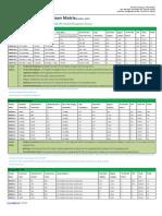 201210 Sangfor Product Matrix