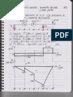 viga_simple_momentos y carga_diagramas_sept2011.pdf