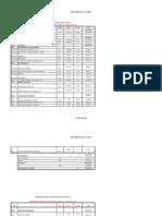 Evaluacion Con Metrados Pistas Veredas Jr. 28 de Julio