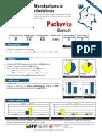 Ficha 15511 Pachavita