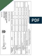 Agenda - Redes Locales Basico - 2014 II Periodo