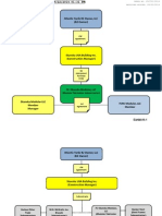 Forest City Modular Business Corporate Responsibility Tree