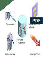 Funciones y Procedimientos Almacenados