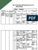 Programación Curricular Anual 3,4 Y 5 Años-2012