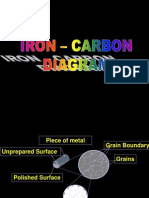 Iron Carbon Diagram English