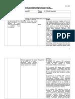 Caiet de Sarcini Al Ministerului Justitiei Pentru 2007 in Vederea Implementarii Planului de Actiuni RM-UE Actualizat 02.11.2007