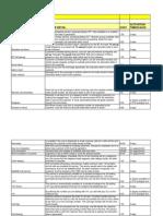 Copy of CHEAT SHEET Xplore Tech(1)