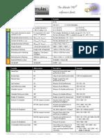 Q'Vive PMP Formulas PMBOK5 v2