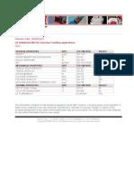 PV701 Polyram ISO