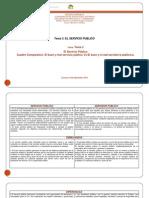 Tarea 3_Grupo 1_Cuadro Comparativo Servicio Servidor Publico