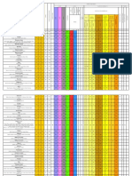 Rezultati Popisa Stanovništva BIH Iz 1895. - Podaci Za Maglaj