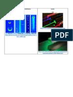 Atom Optics Compilation