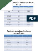 DISCOS DUROS SSD.pptx