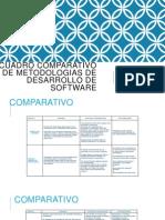 Cuadro Comparativo de Metodologias de Desarrollo de Software