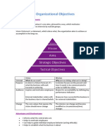 1.3 Organizational Objectives Notes