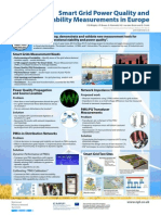 Smart Grid Power Quality and Stability Measurements in Europe