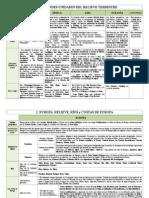 Tema 01 Las grandes unidades del relieve terrestre _solo las tablas_.doc