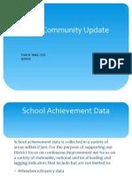 D300 Community Update Tests