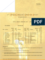 Motilal Oswal 11th Wealth Creation Study 2006