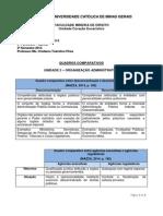 833749 Quadros Comparativos Organização Administrativa
