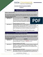 g8 mathematics florida standards