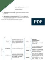 UNIDAD 3 ACT 5 Áreas funcionales.docx