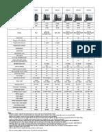 Cisco IP Phone Comparison Matrix Oct 2012