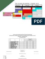 Jadwal Praktek Klinik Kelompok 2 Tahun 2015