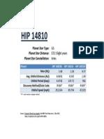 HIP 14810 Chart