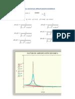 Trazado Del Factor de Amplificación Dinámica1