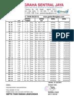 Daftar Harga Septictank Biotech System_juli 2014